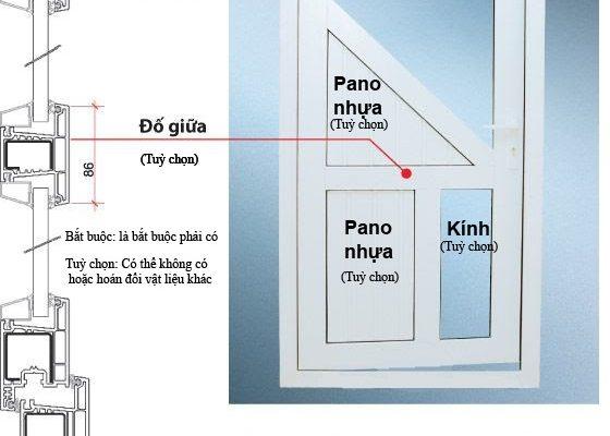 Cấu tạo cửa nhựa lõi thép