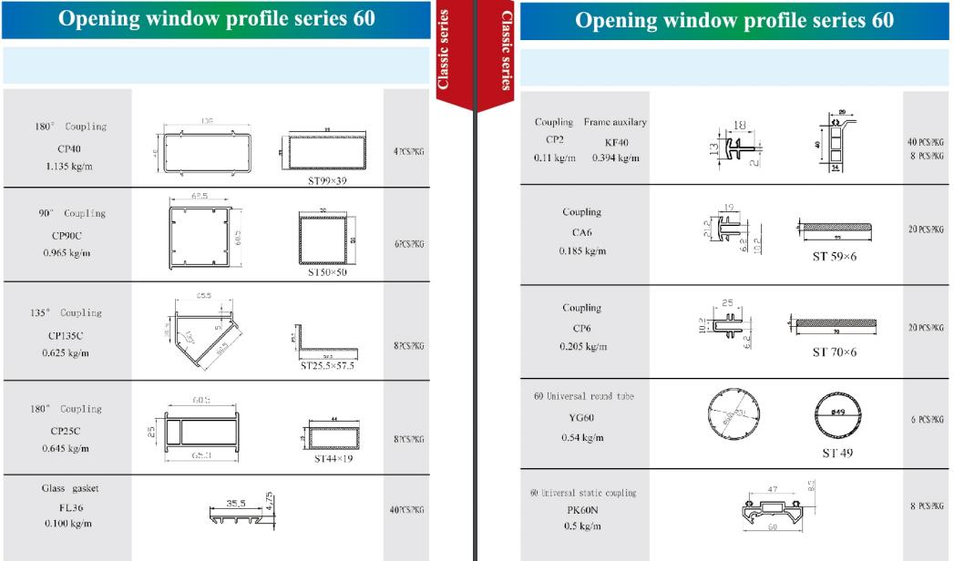 Mặt cắt các thanh ghép nối khung cửa nhựa uPVC nhãn hiểu sparlee