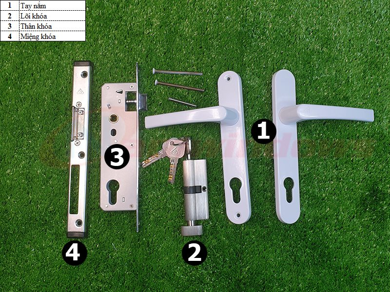 Cấu tạo của một bộ khóa cửa nhựa uPVC